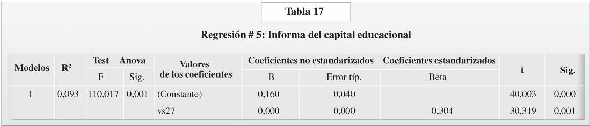CONT32-07-EL CAPITAL-tabla17-.JPG