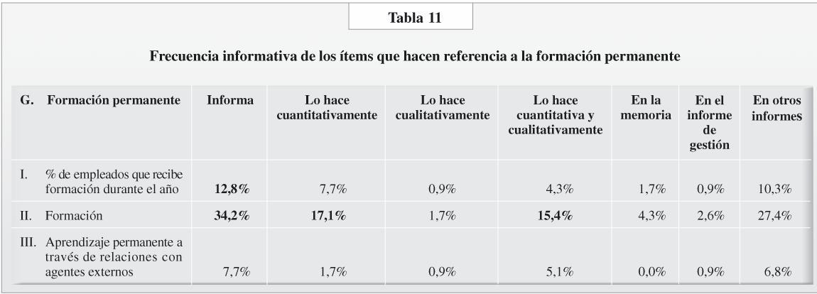 CONT32-07-EL CAPITAL-tabla11-.JPG