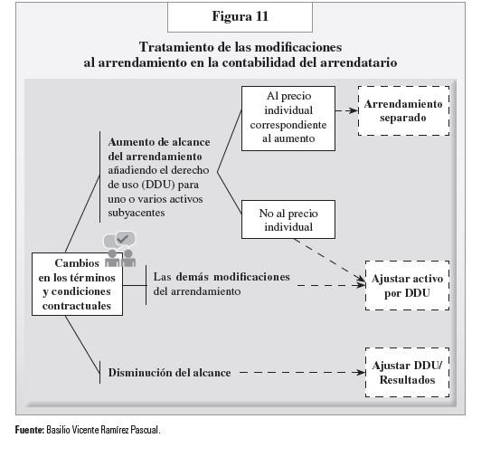 FIG 11 PAG 57