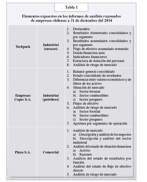 TABLA PAGINA 26