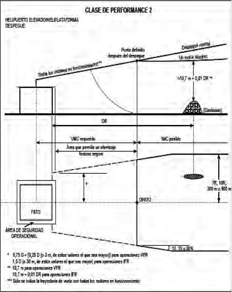 Figura 11.7