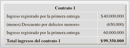 RCONT75PAG86B