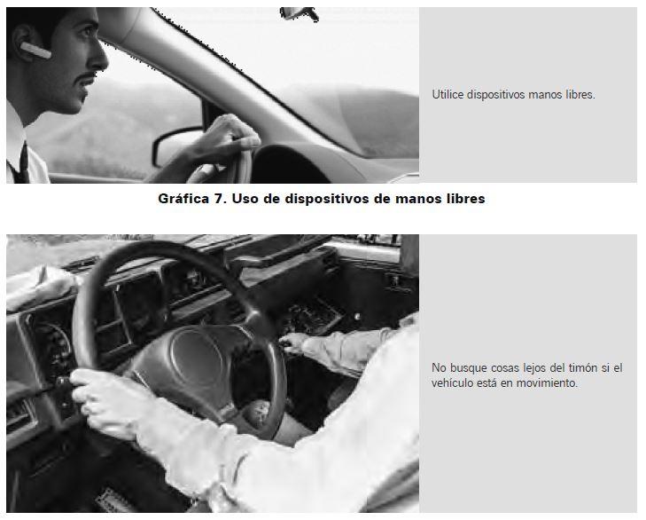 Gráfica 8. Precauciones al volante