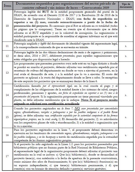 Resolución 2162 de junio 29 de 2018 i47
