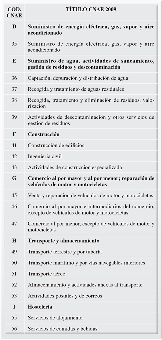 TABLA1AP142BRCONT