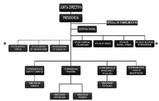 Acuerdo 2 De Febrero 14 De 2014