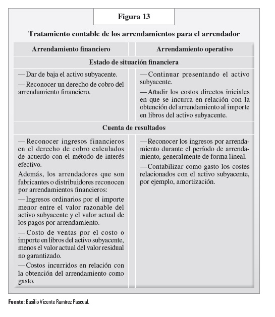 FIG 13 PAG 60