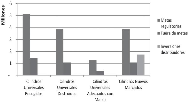 RESOLUCIÓN 107 DE 2014 grafica 2
