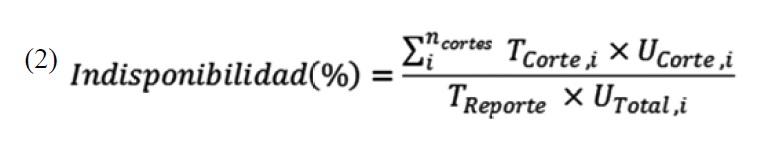 Fórmula 2B