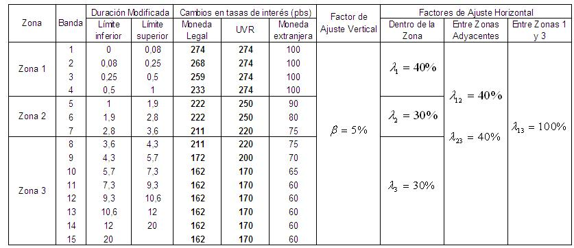 CE18SF 2012 PAG 394 TABLA 1 anexo 1 ANEXO 9.JPG