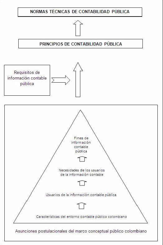 2002-10-análisis1.JPG