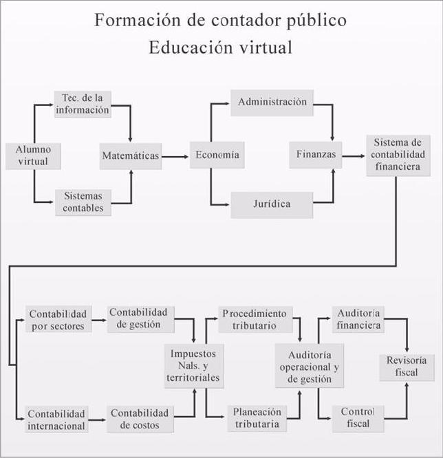 2001-8-contaduría3.JPG