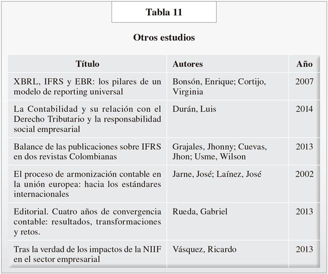 TABLA1AP108RCONT