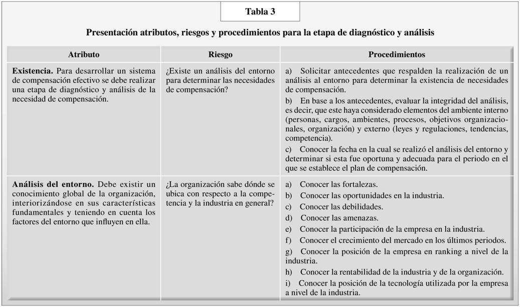 TAB 3 PAG 77.JPG