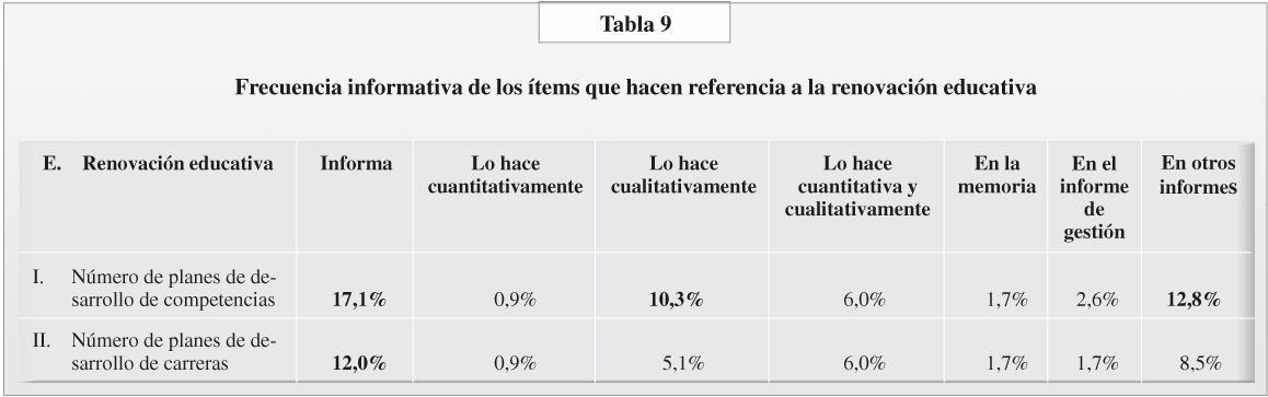 CONT32-07-EL CAPITAL-tabla9-.JPG