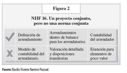 FIG 2 PAG 30