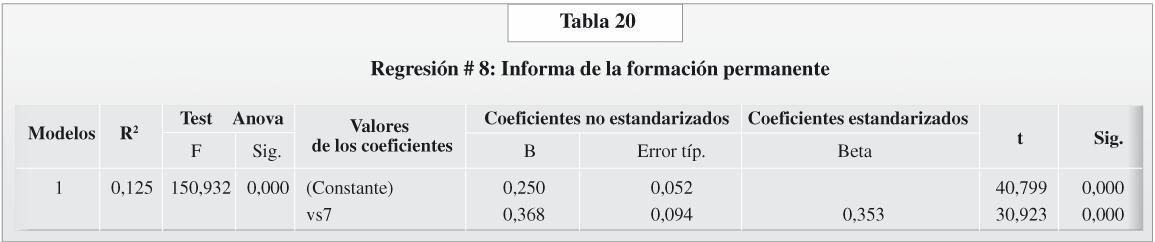 CONT32-07-EL CAPITAL-tabla20-.JPG