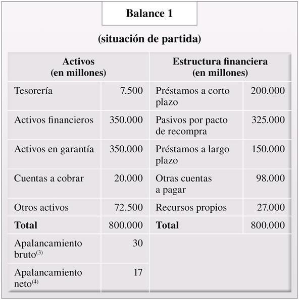 pag81balance.JPG