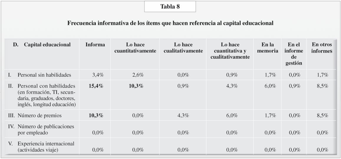 CONT32-07-EL CAPITAL-tabla8-.JPG
