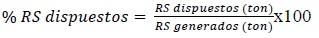 resolución754de2014EcuacionRS dispuestos