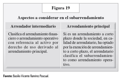 FIG 19 PAG 67