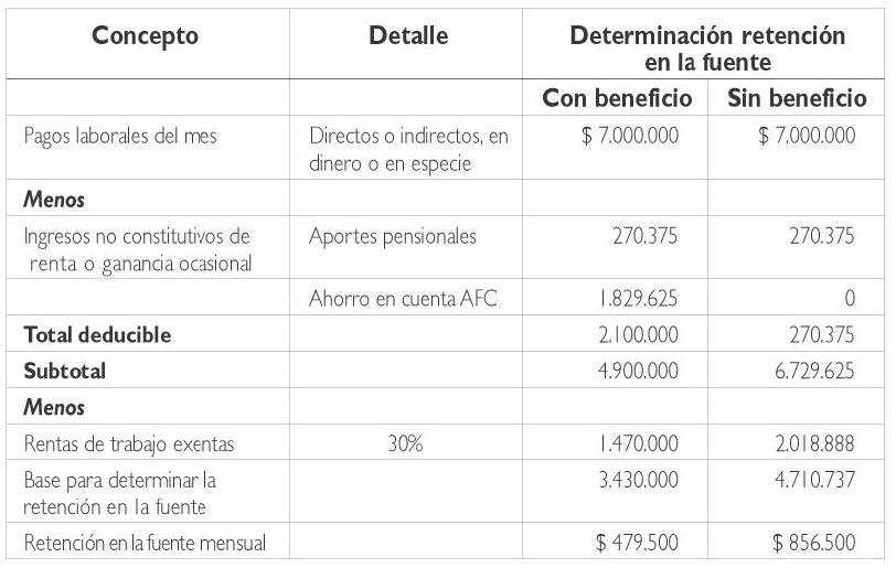 impuestos2002afc.JPG