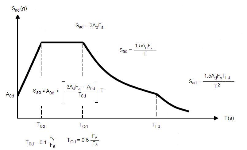 d523amb formula C.JPG