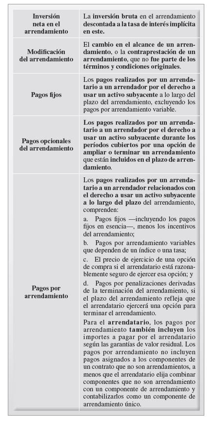 GLOSARIO PAG 34
