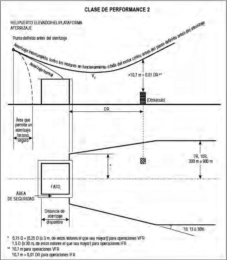 Figura 11.9