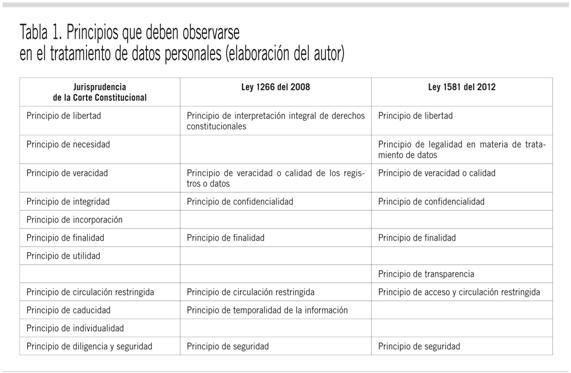 tabla22.JPG