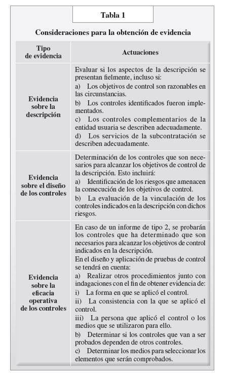 TABLA PAG 77