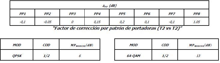Res4337de2014cuadro1.JPG