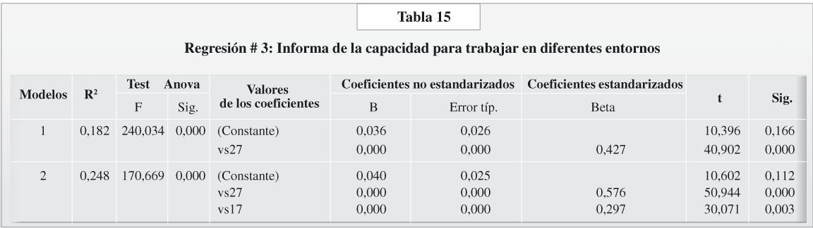 CONT32-07-EL CAPITAL-tabla15-.JPG