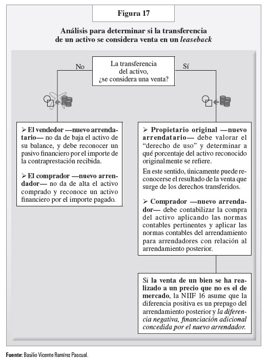 FIG 17 PAG 65