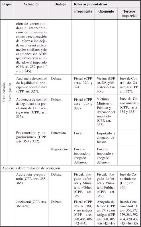 PENAL18LARGUMENTACION3-.JPG