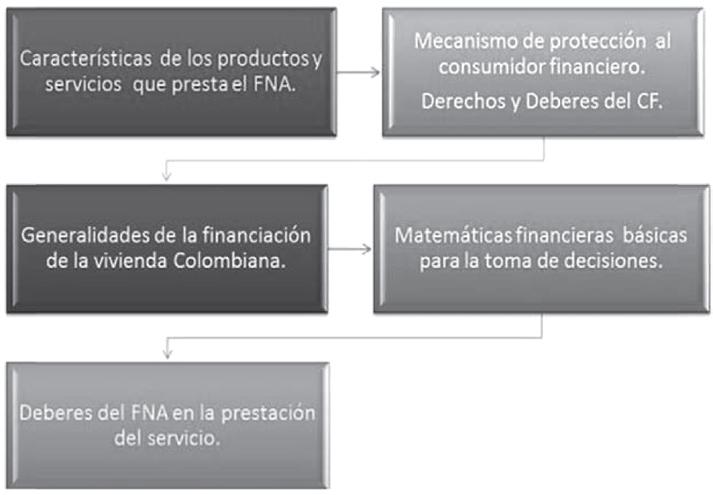 Acuerdo 2028 de 2014 10