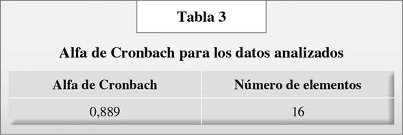 tabla 3-3-3-62