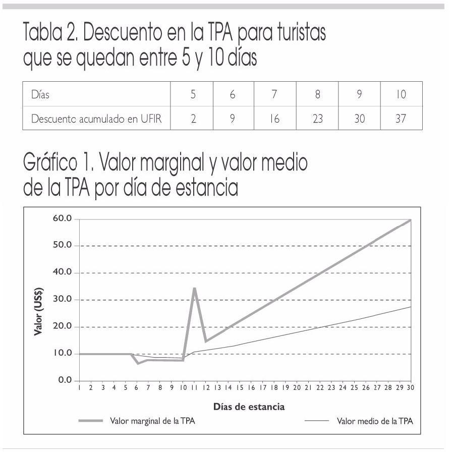 impuestos2003n.JPG