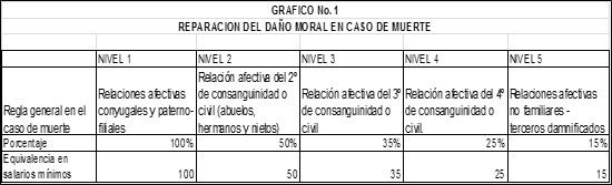 TABLA2000-02796