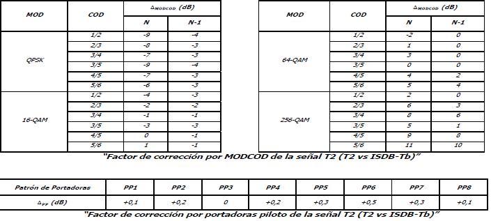 Res4337de2014cuadro7.JPG
