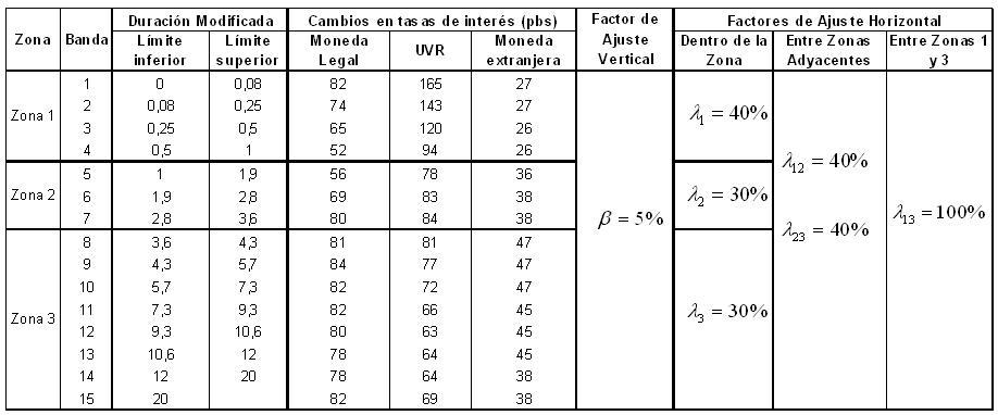 CE18SF 2012 TABLA 1.JPG