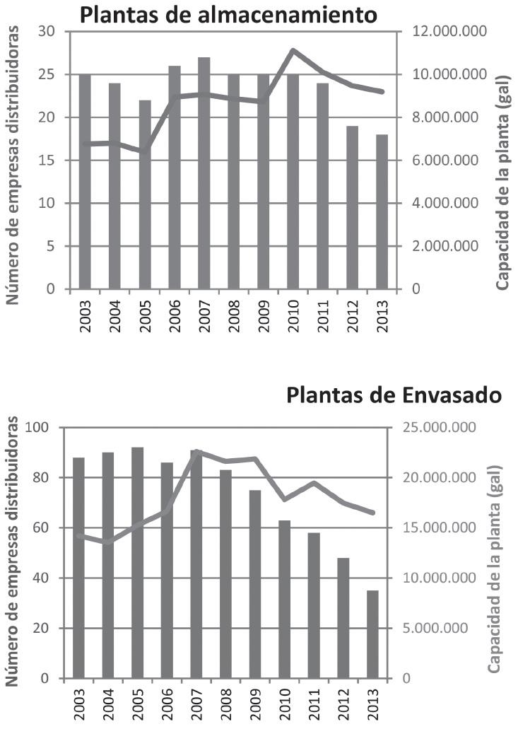 RESOLUCIÓN 107 DE 2014 grafica 3