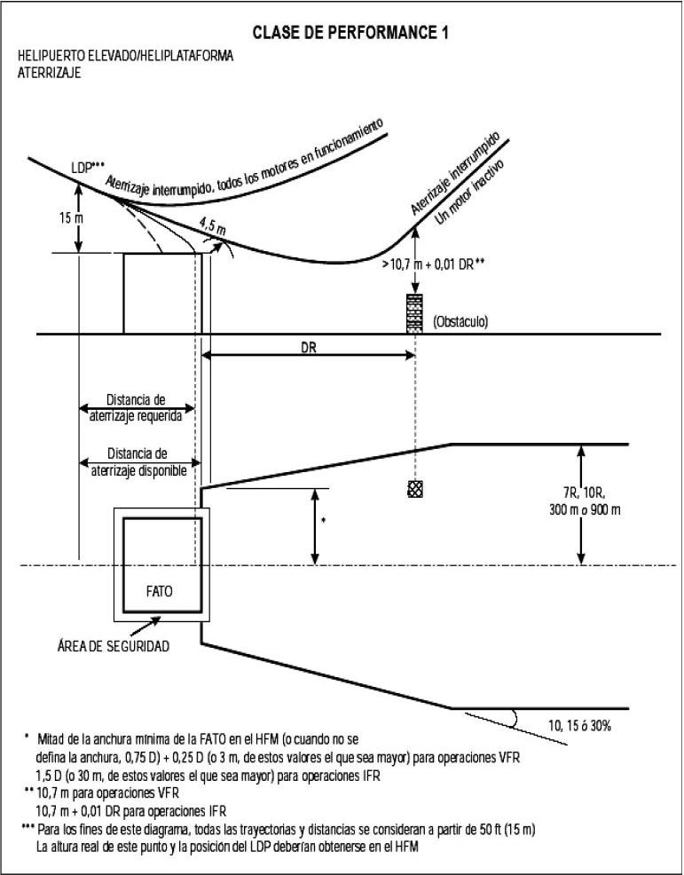 Figura 11.5