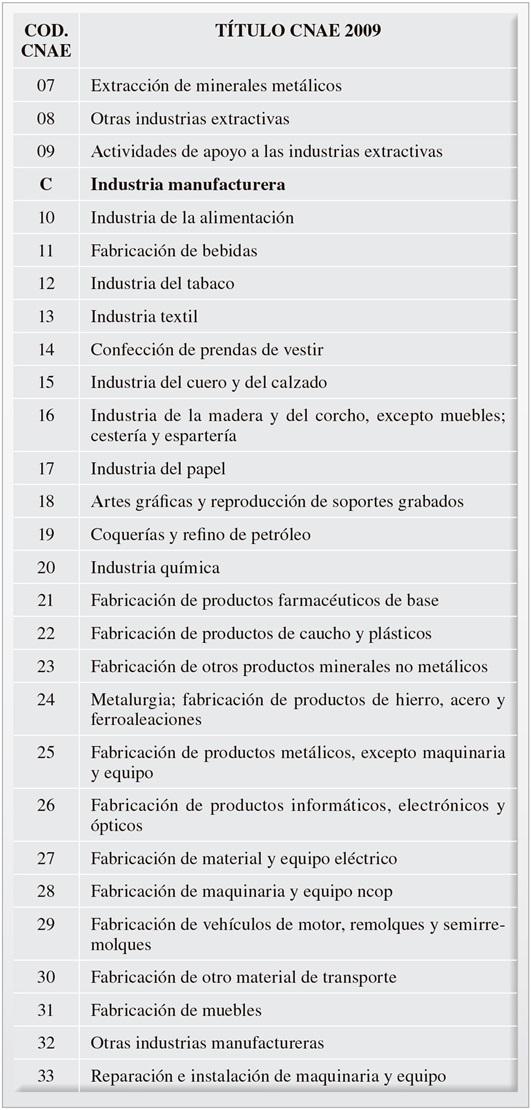 TABLA1AP141BRCONT