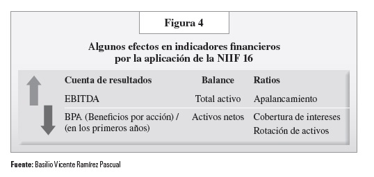 FIG 3 PAG 41