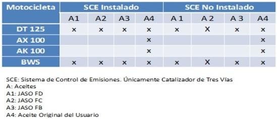 TABLA RES4