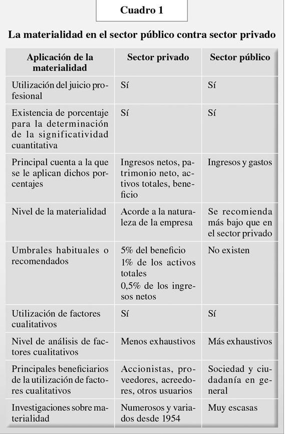 cuadro 1-62