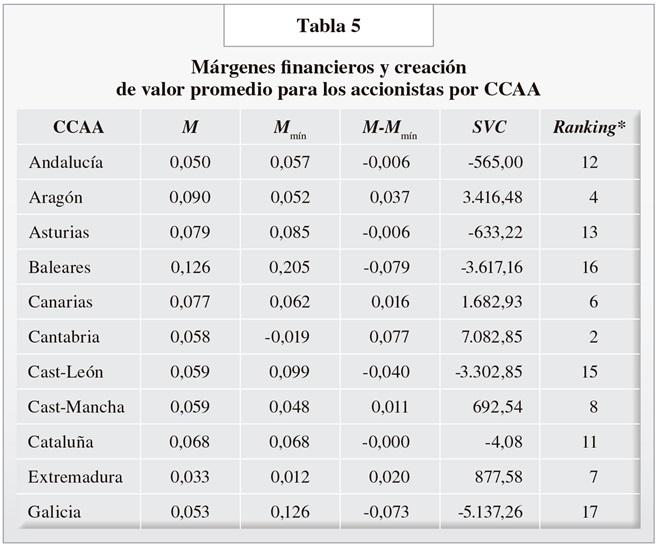 TABLA1AP135BRCONT