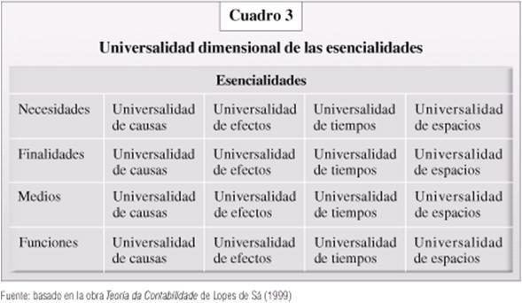 CONTA-34-08EVOLUCIONDOCT-CUAD3-.JPG