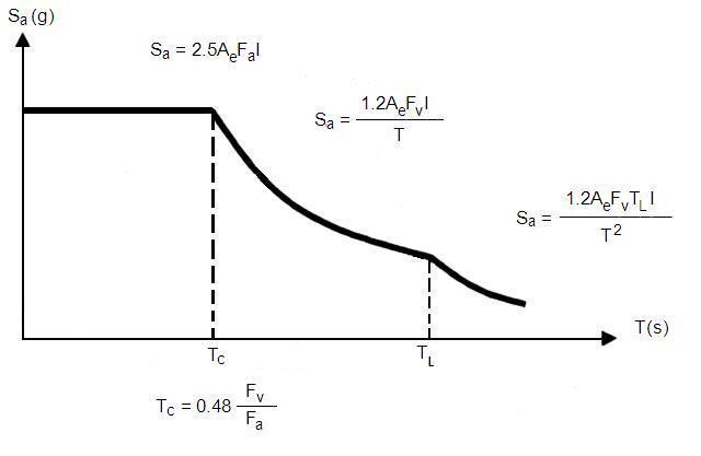d523amb formula B.JPG